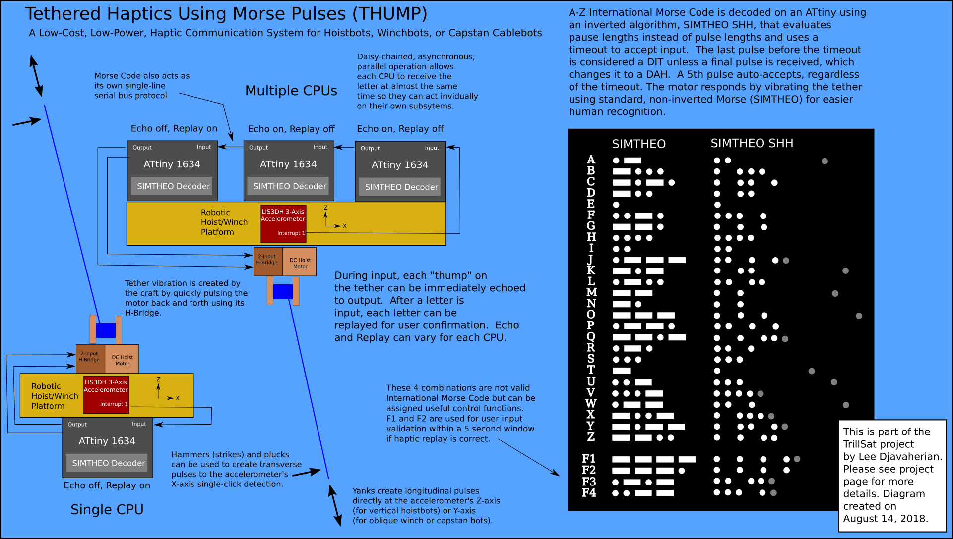 Trillsat Electrical Wiring Registration Board Moreover Panhead Diagram Click To Enlarge