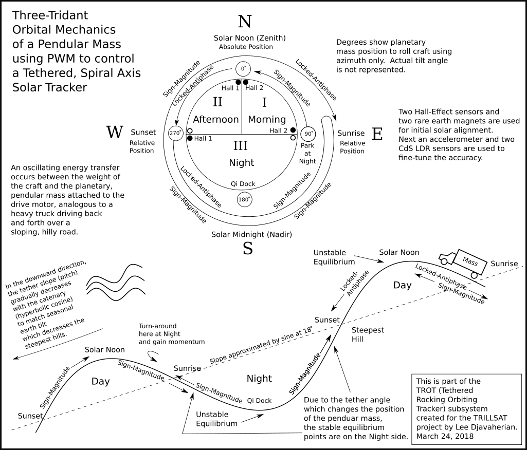 Trillsat Pachinko Machine Wiring Diagram Click To Enlarge